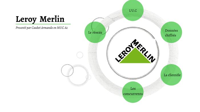 Leroy Merlin By Armando Caubet On Prezi Next