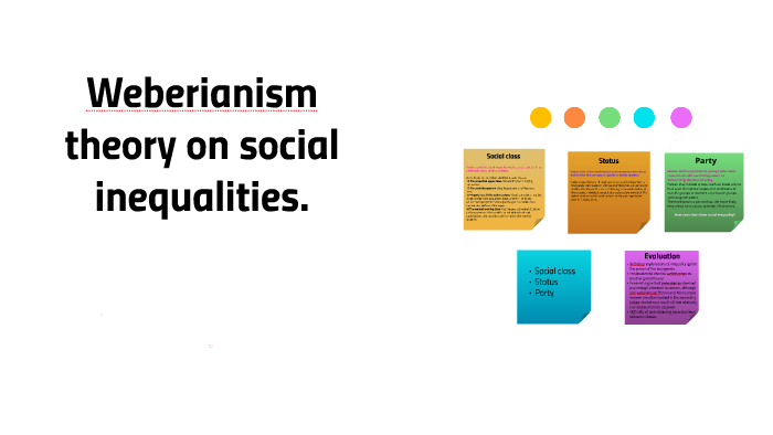 max weber social inequality