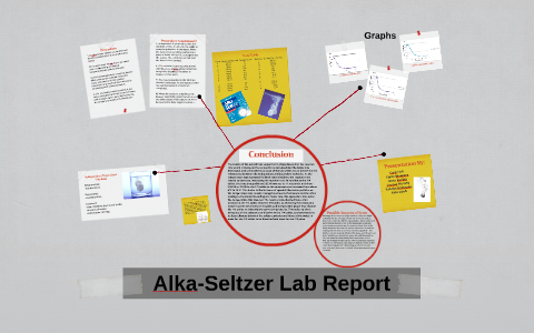 Alka Seltzer Lab Report by Claire Niewiara on Prezi
