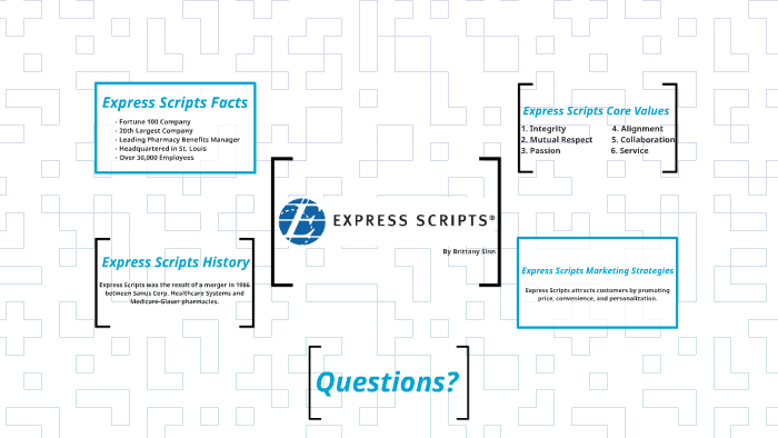 Express Scripts by brittany sinn on Prezi