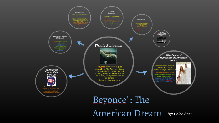 thesis statement on the american dream