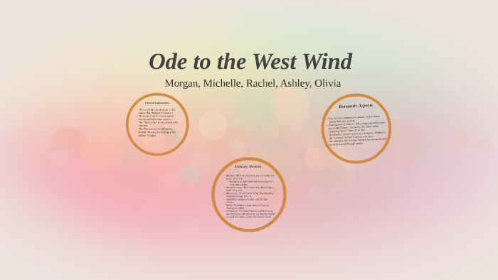 symbolism in ode to the west wind
