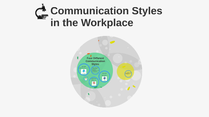 Communication Styles in the Workplace by Norman Wong on Prezi