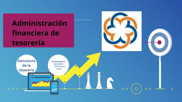 Estructura Financiera De Tesoreria By Manuel Duardo On Prezi