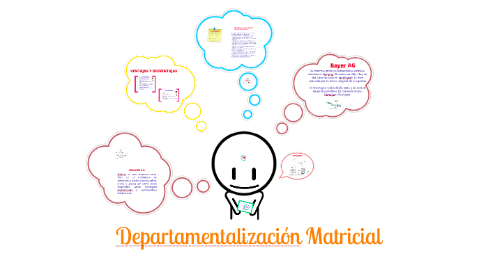 Copy Of Estructura Matricial By Andy Hernández On Prezi