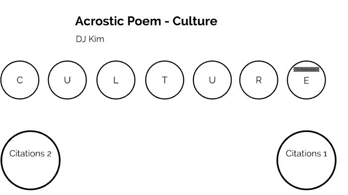 Acrostic Poem Dj Kim By Dj Kim On Prezi Next