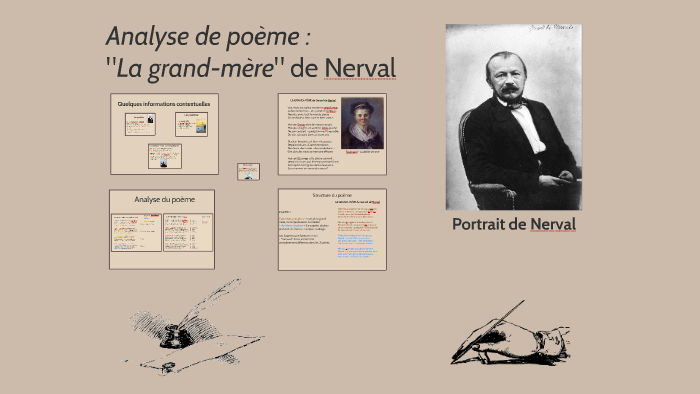 Analyse De Poème By Prezi User On Prezi
