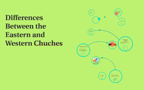 differences between the eastern and western chuches by colleen m on prezi