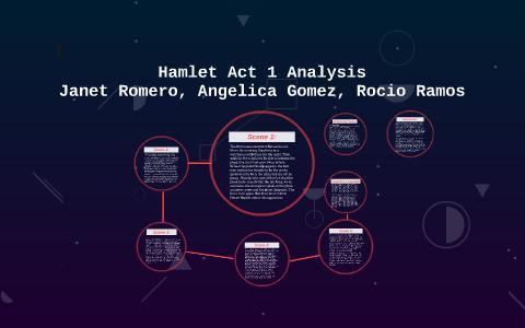 hamlet act 1 analysis