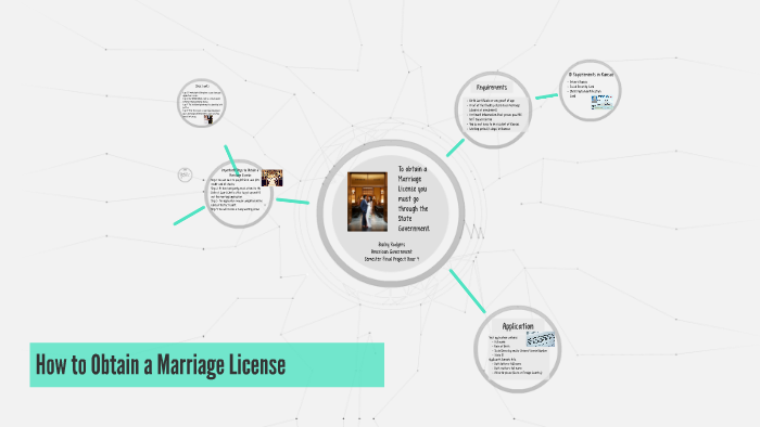 How To Obtain A Marriage License By Bailey Rodgers On Prezi