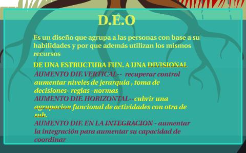 D E O By Juan David Cañas Velasco On Prezi