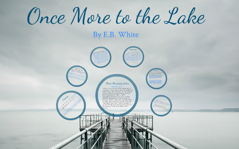eb white once more to the lake