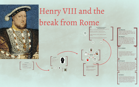 henry viii break with rome