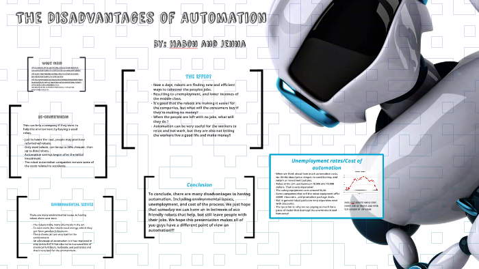 The disadvantges of automation by HABON Ahmed on Prezi