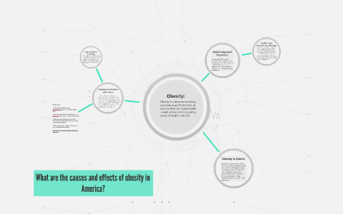 What Are The Causes And Effects Of Obesity In America By Jackie O Neill On Prezi Next