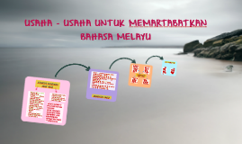 Usaha Usaha Untuk Memartabatkan Bahasa Melayu By Siti Mardhiah On Prezi Next