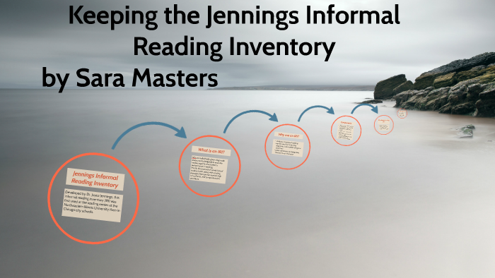 image about Printable Informal Reading Inventory called Jennings everyday looking at stock as a result of Sara Masters upon Prezi