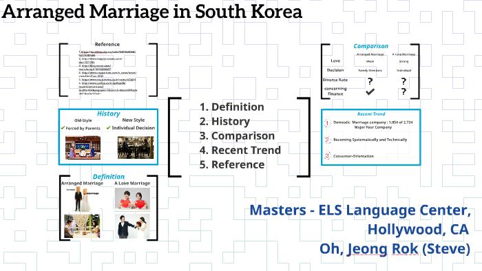 Certificate marriage south korean FAQs
