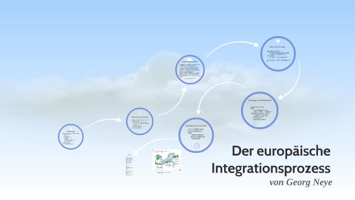 Der Europäische Integrationsprozess By Georg Neye On Prezi