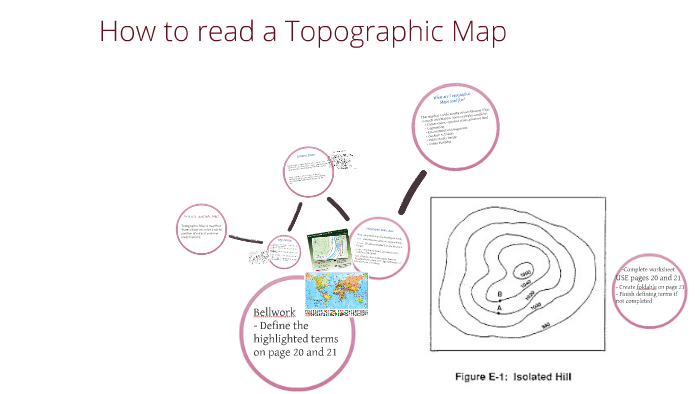 How To Read Topographic Map.Topographic Map By Ethan Gaubert On Prezi