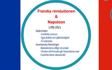 Franska Revolutionen By Simon Onnered On Prezi Next