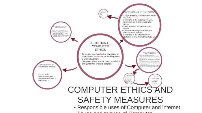 Image result for computer safety measures