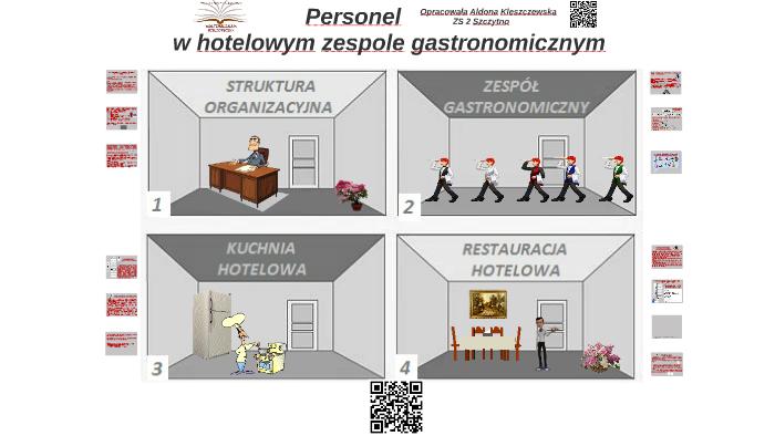 Personel W Hotelowym Zespole Gastronomicznym By Aldona