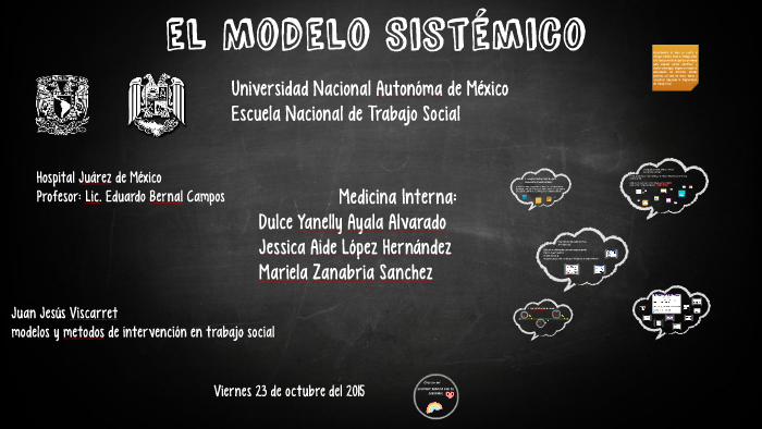 El Modelo Sistémico By Prezi User On Prezi