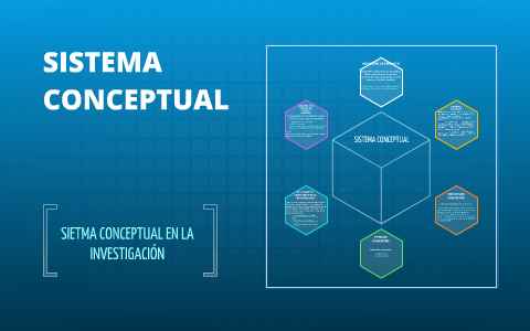 Sistema Conceptual By Claudia Terrazas On Prezi