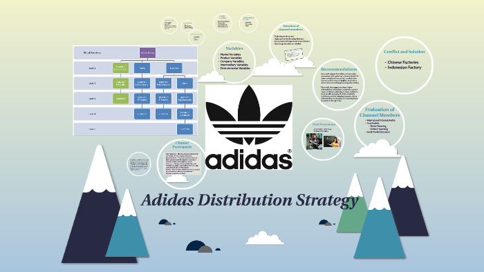 Adidas Distribution Strategy by Josefine Furbeck on Prezi