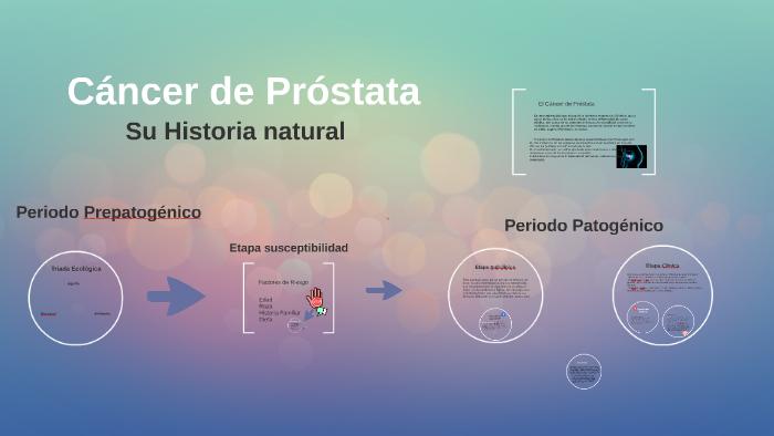 epidemiología enfermedad de la próstata