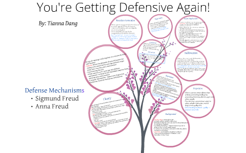 You Re Getting Defensive Again By Tianna Dang