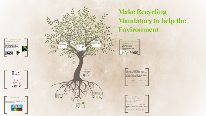 make recycling mandatory to help the environment by kneeza yaqoob on  make recycling mandatory to help the environment by kneeza yaqoob on prezi