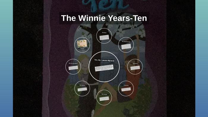 The Winnie Years Ten By Keith Mclaughlin On Prezi