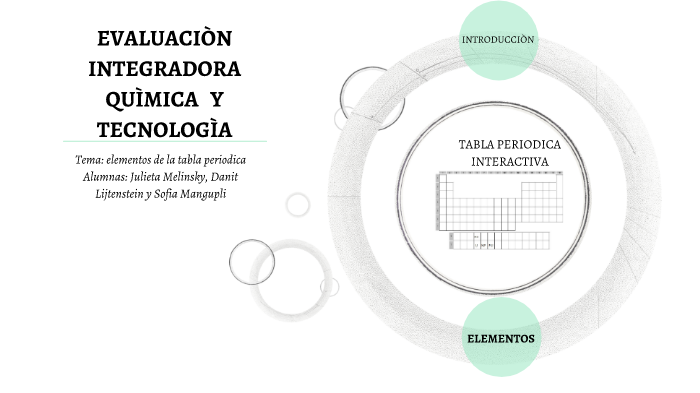 elementos de la tabla periodica by danu lijtenstein on prezi next