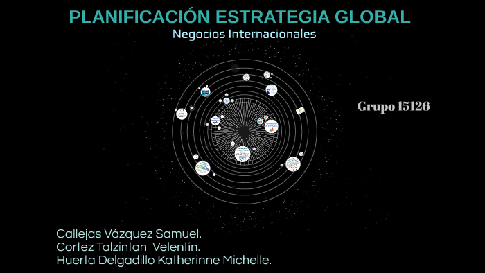 Planificación Estrategia Global By Katherinne Michelle