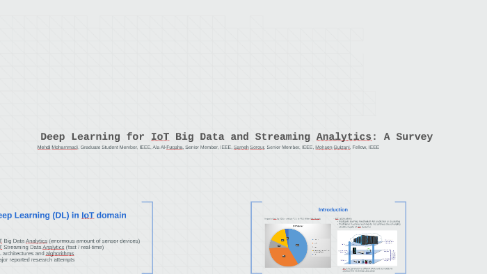 Deep Learning for IoT Big Data and Streaming Analytics by