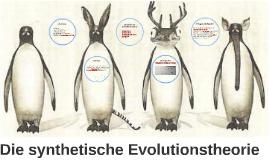 Die Synthetische Evolutionstheorie By Gruppe Otto Hahn