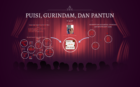 Puisi Gurindam Pantun Dan Syair By Zahra Rizky Dwita Anissa On Prezi