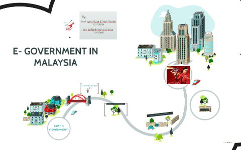 E Government In Malaysia By Sarah Roslan On Prezi