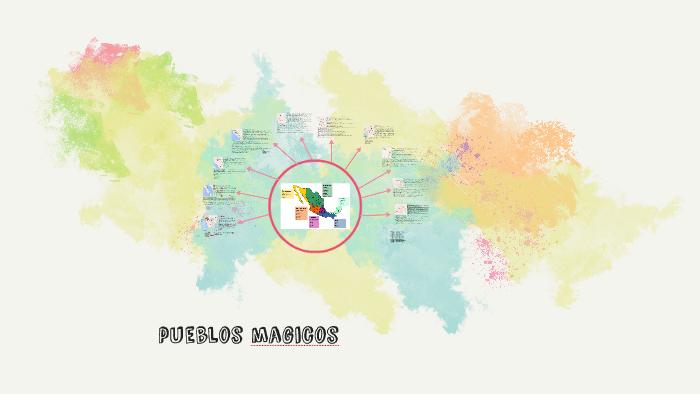 PUEBLOS MAGICOS by Alondra Flores on Prezi