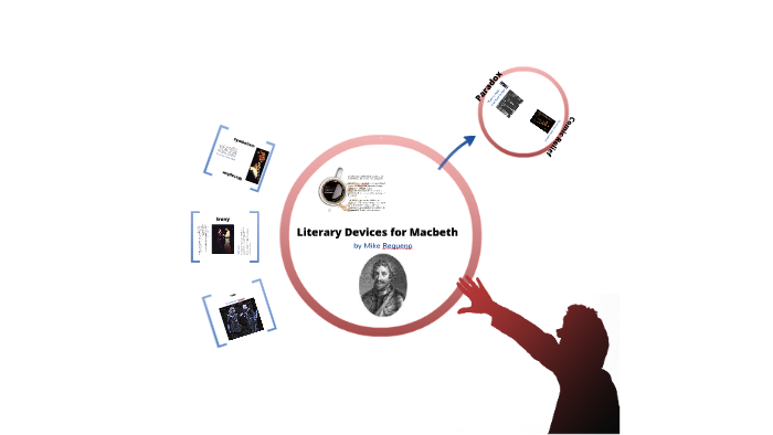 Literary Devices Of Macbeth By Mike Requeno On Prezi
