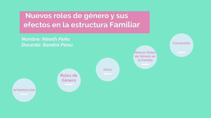 Nuevos Roles De Género Y Sus Efectos En La Estructura