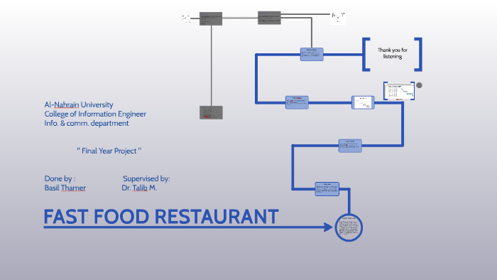 fast food restaurant by basil thamer on prezi insurance process flow diagram process flow diagram restaurant #10