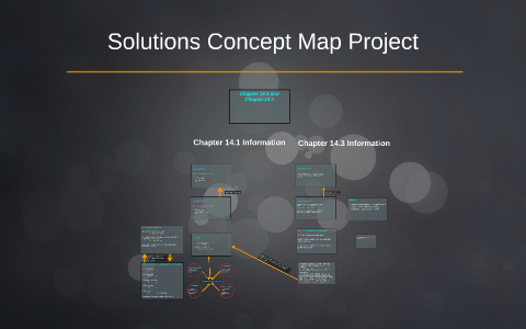 Solutions Concept Map Project By Kartez Cuby On Prezi