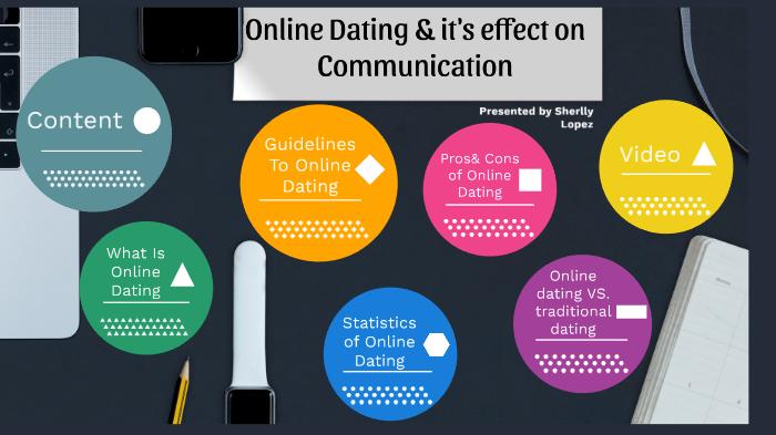 Hur man skriver ett meddelande på online dating