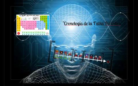 cronologa de la tabla peridica by brian aguilarxls by brian aguilar on prezi