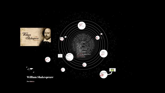 William Shakespeare By Quinten Van Koeverden On Prezi