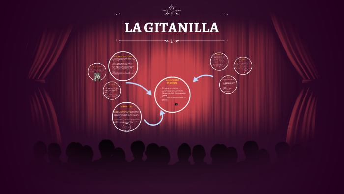 La Gitanilla By Elena Luque Hinojosa On Prezi