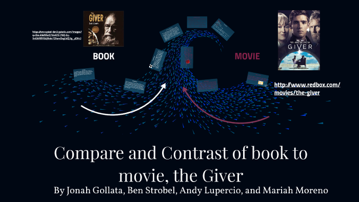the giver compare and contrast essay